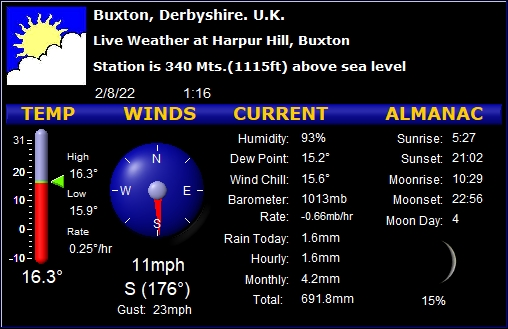 Buxton Weather – Live Weather in Buxton Derbyshire, UK
